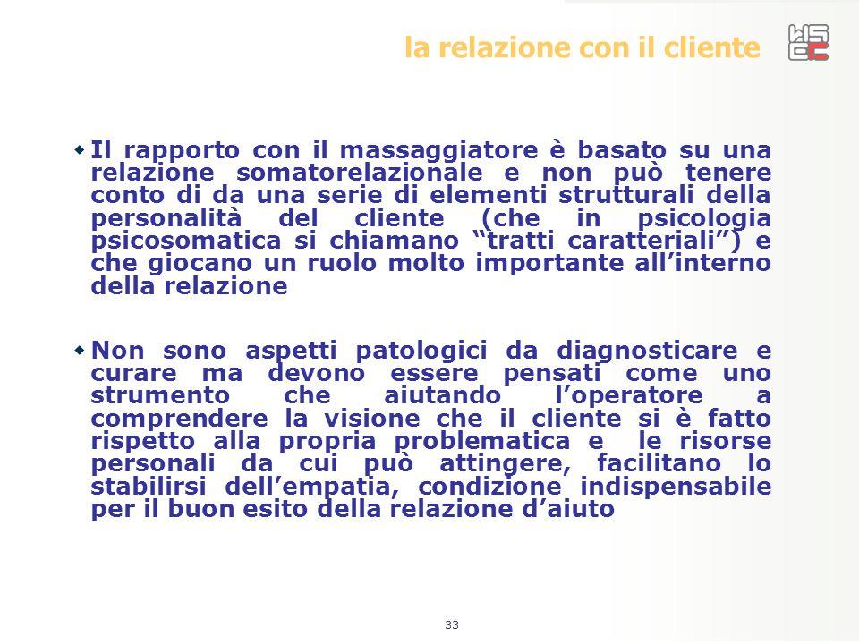 33 la relazione con il cliente  Il rapporto con il massaggiatore è basato su una relazione somatorelazionale e non può tenere conto di da una serie d