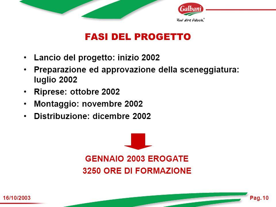 Pag. 1016/10/2003 FASI DEL PROGETTO Lancio del progetto: inizio 2002 Preparazione ed approvazione della sceneggiatura: luglio 2002 Riprese: ottobre 20