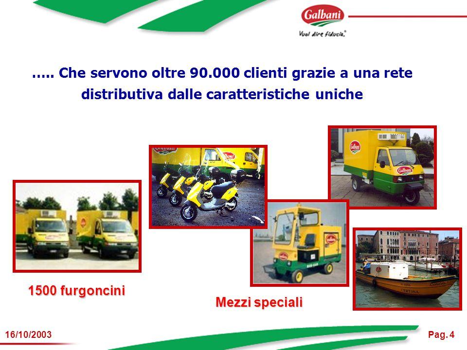 Pag. 416/10/2003 ….. Che servono oltre 90.000 clienti grazie a una rete distributiva dalle caratteristiche uniche 1500 furgoncini Mezzi speciali