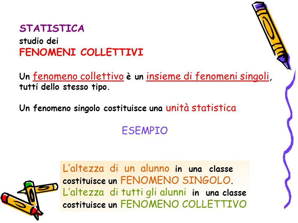 STATISTICA studio dei FENOMENI COLLETTIVI Un fenomeno collettivo è un insieme di fenomeni singoli, tutti dello stesso tipo. Un fenomeno singolo costit