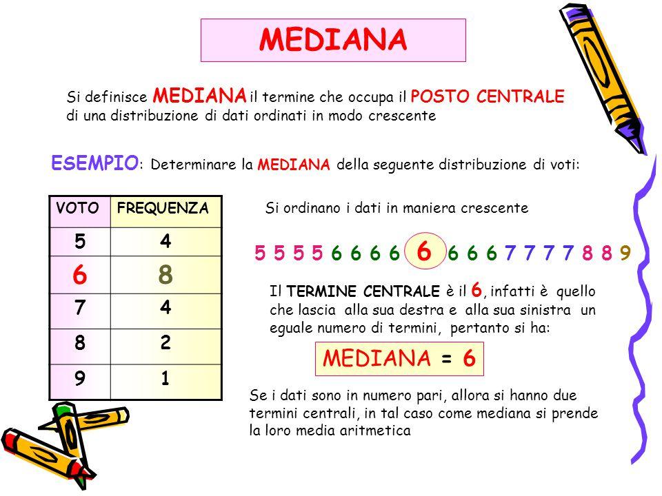 MEDIANA Si definisce MEDIANA il termine che occupa il POSTO CENTRALE di una distribuzione di dati ordinati in modo crescente ESEMPIO : Determinare la MEDIANA della seguente distribuzione di voti: VOTOFREQUENZA 54 68 74 82 91 5 5 5 5 6 6 6 6 6 6 6 6 7 7 7 7 8 8 9 Il TERMINE CENTRALE è il 6, infatti è quello che lascia alla sua destra e alla sua sinistra un eguale numero di termini, pertanto si ha: MEDIANA = 6 Si ordinano i dati in maniera crescente Se i dati sono in numero pari, allora si hanno due termini centrali, in tal caso come mediana si prende la loro media aritmetica