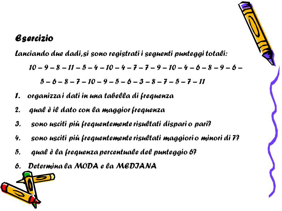 Esercizio Lanciando due dadi, si sono registrati i seguenti punteggi totali: 10 – 9 – 8 – 11 – 5 – 4 – 10 – 4 – 7 – 7 – 9 – 10 – 4 – 6 – 8 – 9 – 6 – 5