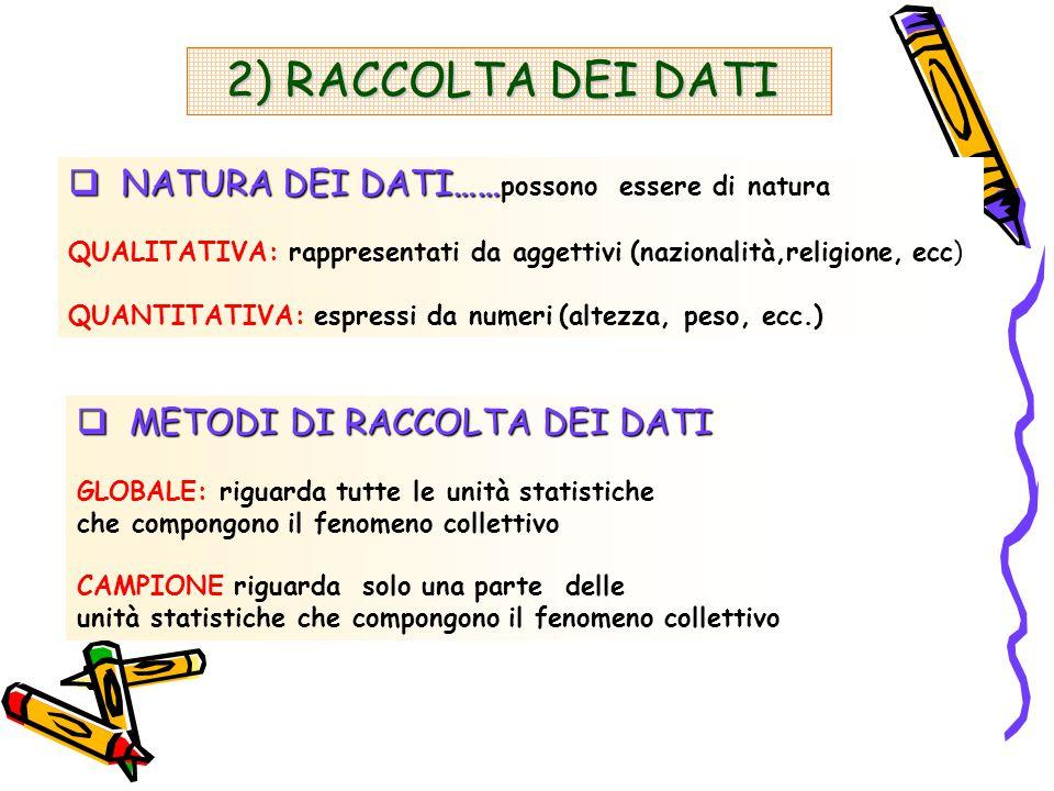 2) RACCOLTA DEI DATI 2) RACCOLTA DEI DATI  NATURA DEI DATI……  NATURA DEI DATI…… possono essere di natura QUALITATIVA: rappresentati da aggettivi (na