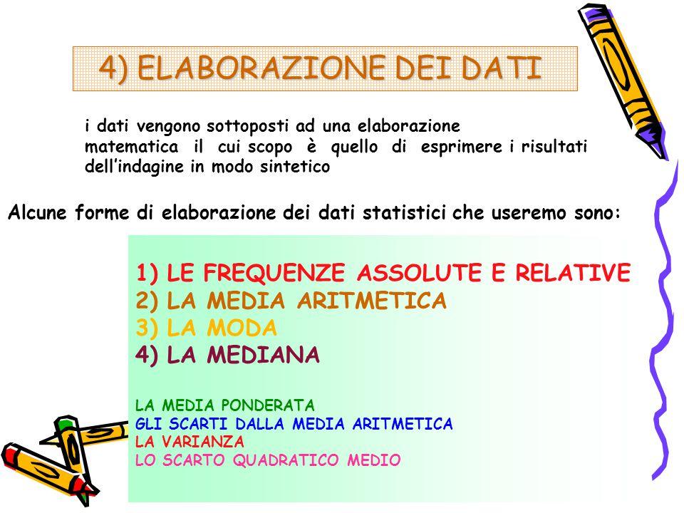 4) ELABORAZIONE DEI DATI 4) ELABORAZIONE DEI DATI i dati vengono sottoposti ad una elaborazione matematica il cui scopo è quello di esprimere i risultati dell'indagine in modo sintetico 1) LE FREQUENZE ASSOLUTE E RELATIVE 2) LA MEDIA ARITMETICA 3) LA MODA 4) LA MEDIANA LA MEDIA PONDERATA GLI SCARTI DALLA MEDIA ARITMETICA LA VARIANZA LO SCARTO QUADRATICO MEDIO Alcune forme di elaborazione dei dati statistici che useremo sono: