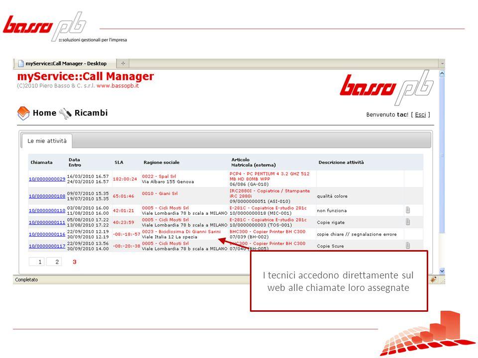 I tecnici accedono direttamente sul web alle chiamate loro assegnate