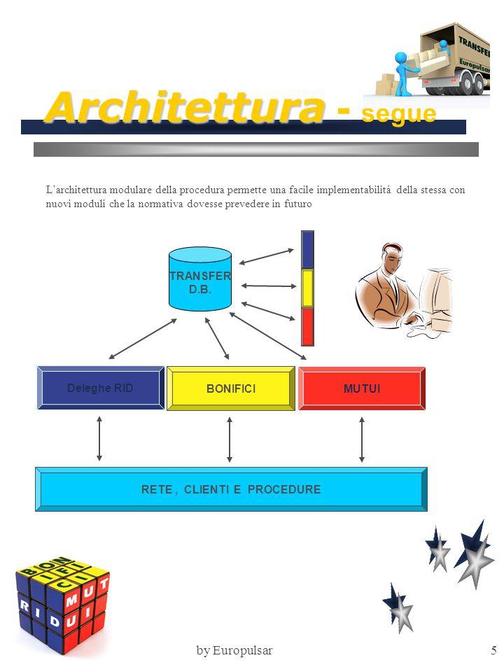 by Europulsar5 Architettura Architettura - segue L'architettura modulare della procedura permette una facile implementabilità della stessa con nuovi m