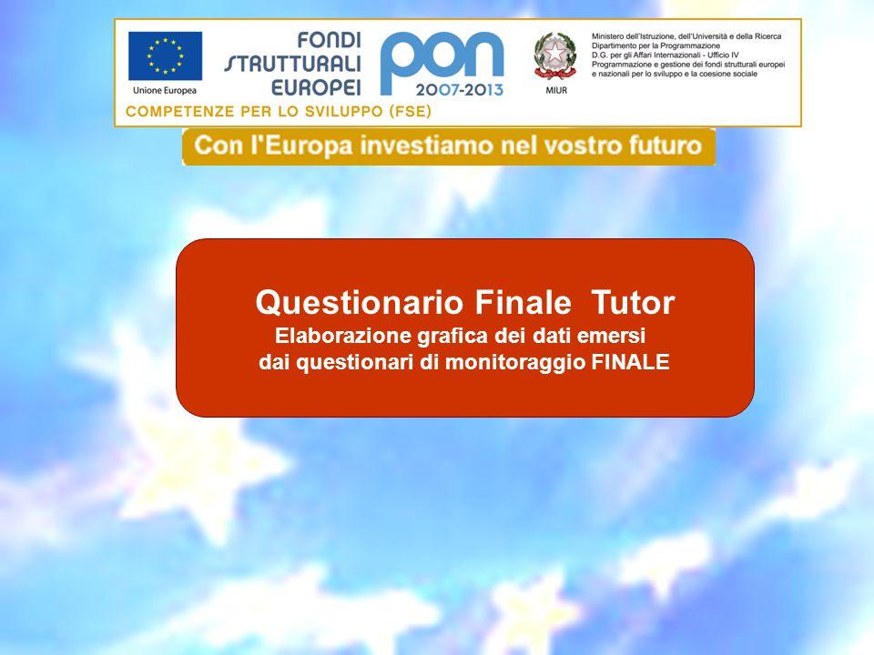 Questionario Finale Tutor Elaborazione grafica dei dati emersi dai questionari di monitoraggio FINALE