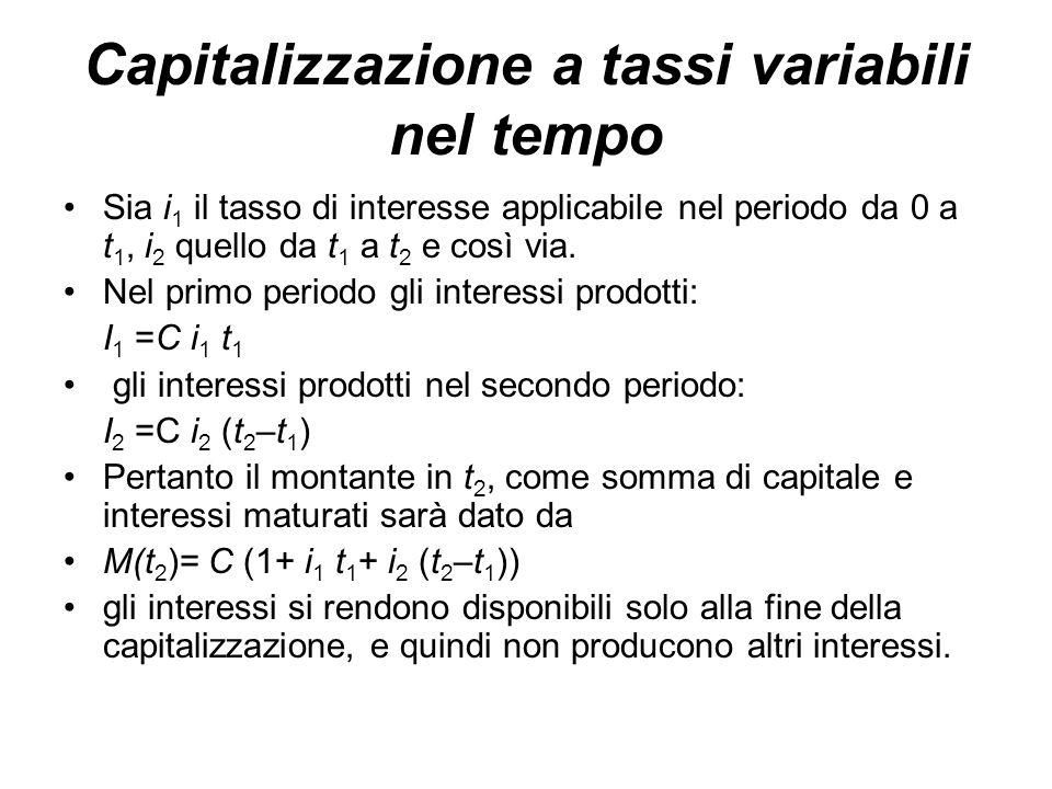 Sia i 1 il tasso di interesse applicabile nel periodo da 0 a t 1, i 2 quello da t 1 a t 2 e così via.