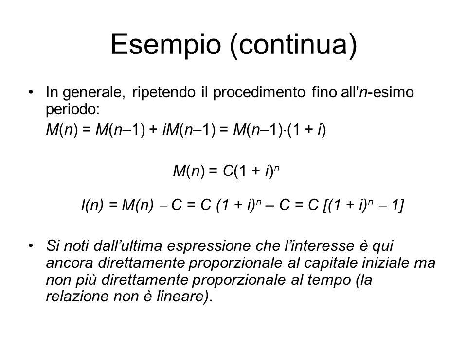 Esempio (continua) In generale, ripetendo il procedimento fino all n-esimo periodo: M(n) = M(n–1) + iM(n–1) = M(n–1)  (1 + i) M(n) = C(1 + i) n I(n) = M(n)  C = C (1 + i) n – C = C [(1 + i) n  1] Si noti dall'ultima espressione che l'interesse è qui ancora direttamente proporzionale al capitale iniziale ma non più direttamente proporzionale al tempo (la relazione non è lineare).