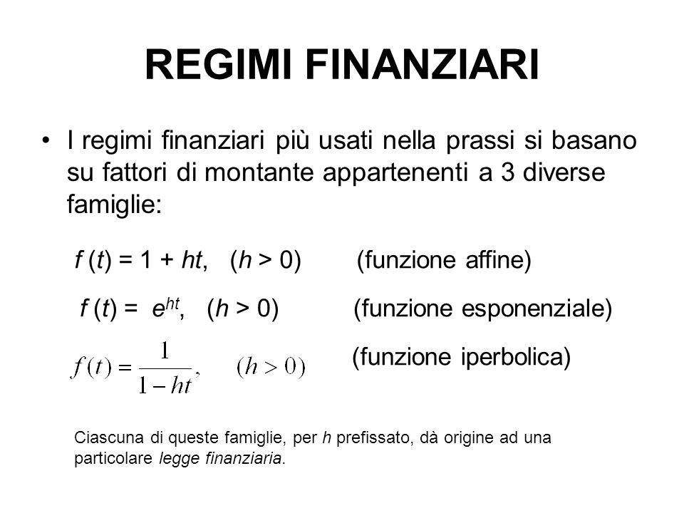 REGIMI FINANZIARI I regimi finanziari più usati nella prassi si basano su fattori di montante appartenenti a 3 diverse famiglie: f (t) = 1 + ht, (h > 0) (funzione affine) (funzione iperbolica) f (t) = e ht, (h > 0) (funzione esponenziale) Ciascuna di queste famiglie, per h prefissato, dà origine ad una particolare legge finanziaria.