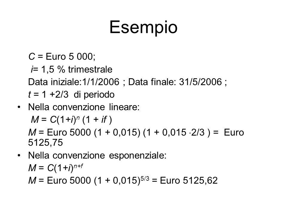 Esempio C = Euro 5 000; i= 1,5 % trimestrale Data iniziale:1/1/2006 ; Data finale: 31/5/2006 ; t = 1 +2/3 di periodo Nella convenzione lineare: M = C(1+i) n (1 + if ) M = Euro 5000 (1 + 0,015) (1 + 0,015  2/3 ) = Euro 5125,75 Nella convenzione esponenziale: M = C(1+i) n+f M = Euro 5000 (1 + 0,015) 5/3 = Euro 5125,62
