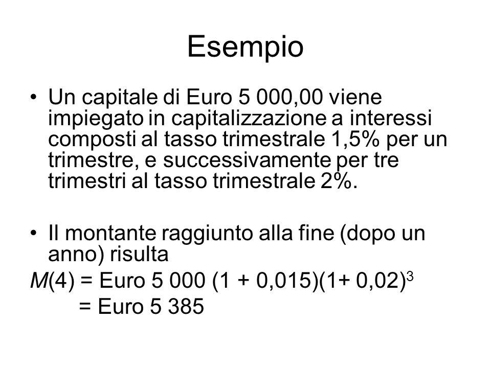 Esempio Un capitale di Euro 5 000,00 viene impiegato in capitalizzazione a interessi composti al tasso trimestrale 1,5% per un trimestre, e successivamente per tre trimestri al tasso trimestrale 2%.