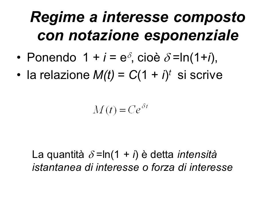 Regime a interesse composto con notazione esponenziale Ponendo 1 + i = e , cioè  =ln(1+i), la relazione M(t) = C(1 + i) t si scrive La quantità  =ln(1 + i) è detta intensità istantanea di interesse o forza di interesse