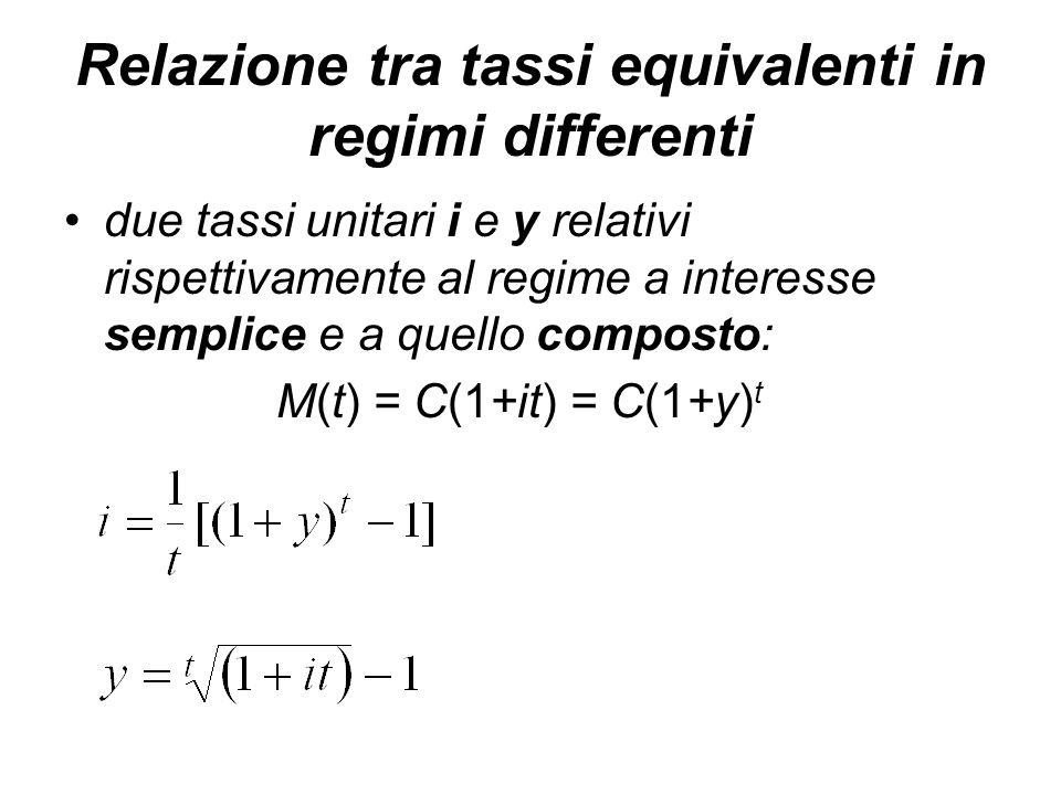 Relazione tra tassi equivalenti in regimi differenti due tassi unitari i e y relativi rispettivamente al regime a interesse semplice e a quello composto: M(t) = C(1+it) = C(1+y) t