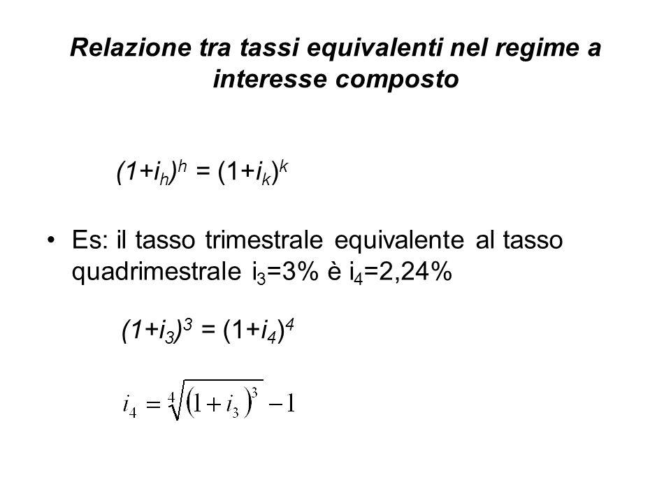 Relazione tra tassi equivalenti nel regime a interesse composto Es: il tasso trimestrale equivalente al tasso quadrimestrale i 3 =3% è i 4 =2,24% (1+i h ) h = (1+i k ) k (1+i 3 ) 3 = (1+i 4 ) 4