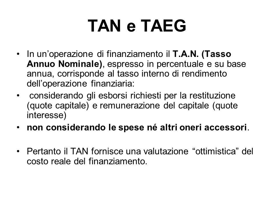 TAN e TAEG In un'operazione di finanziamento il T.A.N.