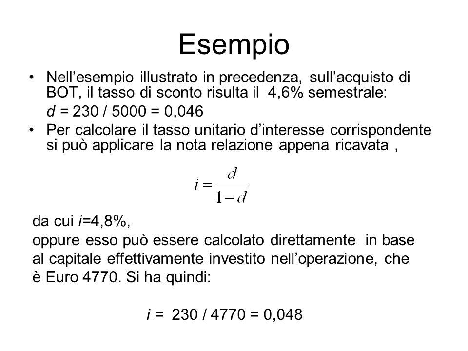 Esempio Nell'esempio illustrato in precedenza, sull'acquisto di BOT, il tasso di sconto risulta il 4,6% semestrale: d = 230 / 5000 = 0,046 Per calcolare il tasso unitario d'interesse corrispondente si può applicare la nota relazione appena ricavata, da cui i=4,8%, oppure esso può essere calcolato direttamente in base al capitale effettivamente investito nell'operazione, che è Euro 4770.