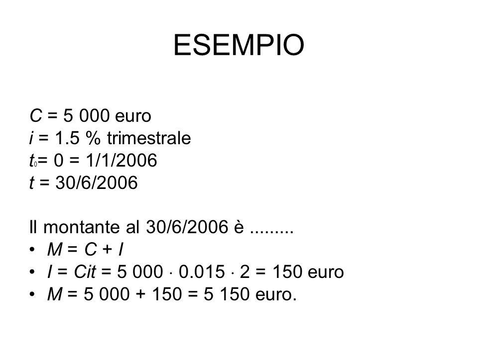 ESEMPIO C = 5 000 euro i = 1.5 % trimestrale t 0 = 0 = 1/1/2006 t = 30/6/2006 Il montante al 30/6/2006 è.........