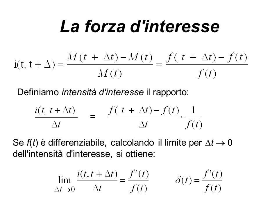 Definiamo intensità d interesse il rapporto: = Se f(t) è differenziabile, calcolando il limite per  t  0 dell intensità d interesse, si ottiene: La forza d interesse