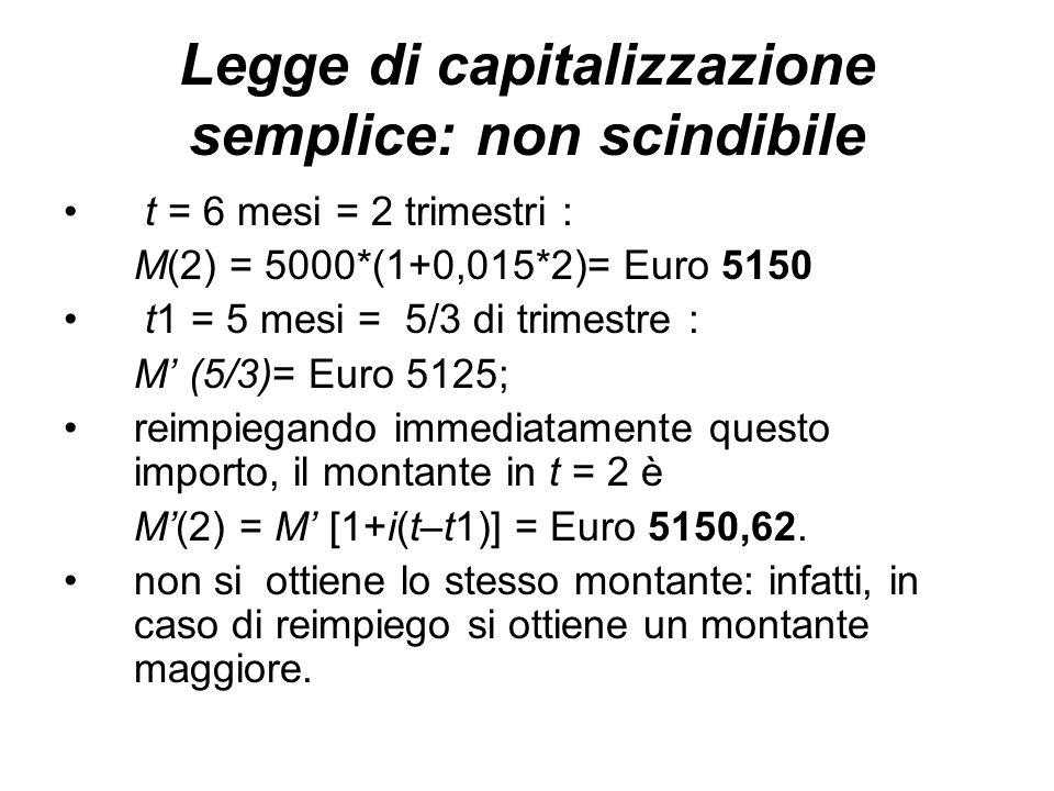 Legge di capitalizzazione semplice: non scindibile t = 6 mesi = 2 trimestri : M(2) = 5000*(1+0,015*2)= Euro 5150 t1 = 5 mesi = 5/3 di trimestre : M' (5/3)= Euro 5125; reimpiegando immediatamente questo importo, il montante in t = 2 è M'(2) = M' [1+i(t–t1)] = Euro 5150,62.
