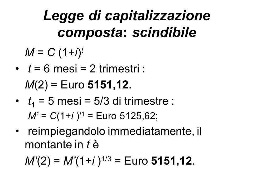 Legge di capitalizzazione composta: scindibile M = C (1+i) t t = 6 mesi = 2 trimestri : M(2) = Euro 5151,12.