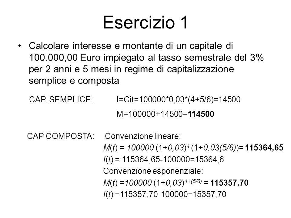 Esercizio 1 Calcolare interesse e montante di un capitale di 100.000,00 Euro impiegato al tasso semestrale del 3% per 2 anni e 5 mesi in regime di capitalizzazione semplice e composta CAP.