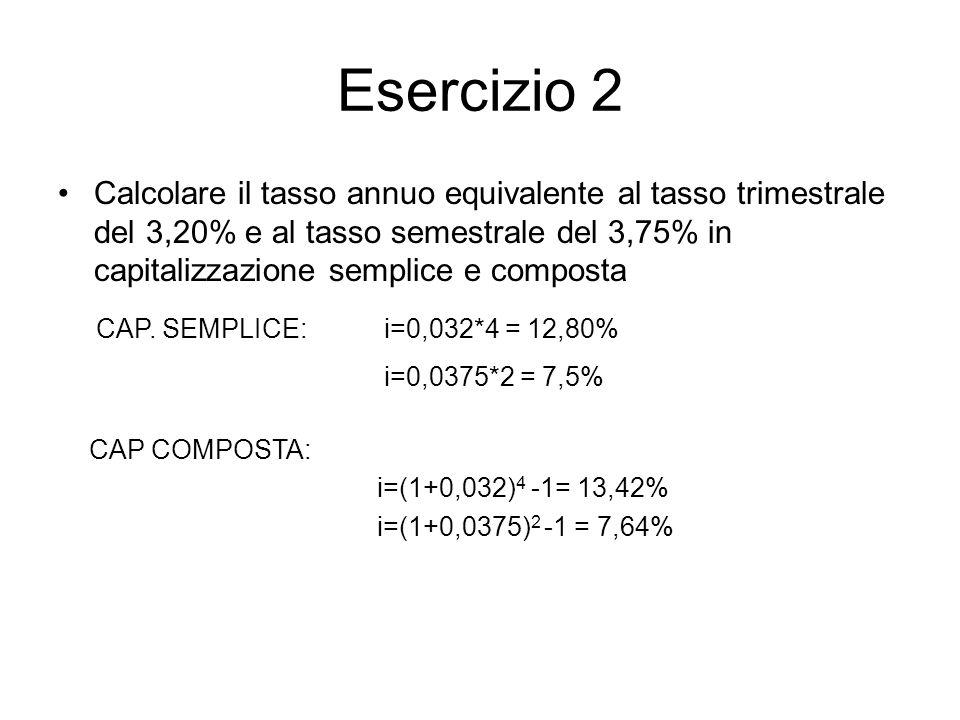 Esercizio 2 Calcolare il tasso annuo equivalente al tasso trimestrale del 3,20% e al tasso semestrale del 3,75% in capitalizzazione semplice e composta CAP.
