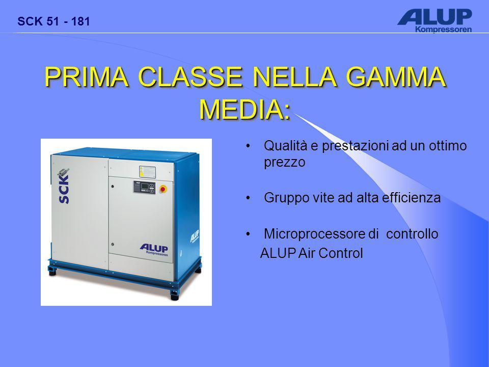 PRIMA CLASSE NELLA GAMMA MEDIA: Qualità e prestazioni ad un ottimo prezzo Gruppo vite ad alta efficienza Microprocessore di controllo ALUP Air Control