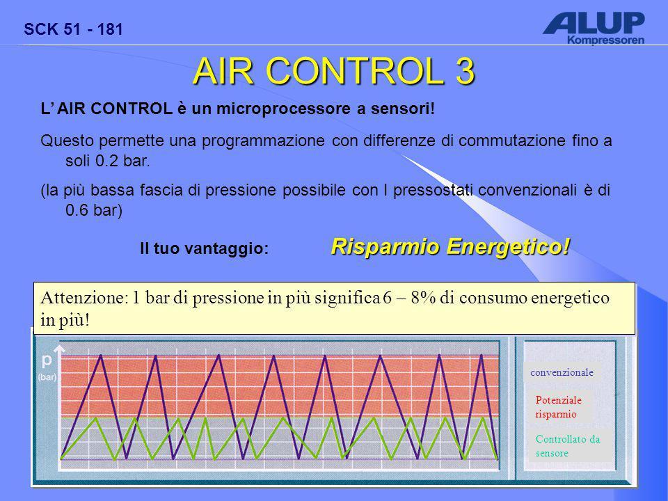 SCK 51 - 181 Attenzione: 1 bar di pressione in più significa 6 – 8% di consumo energetico in più.