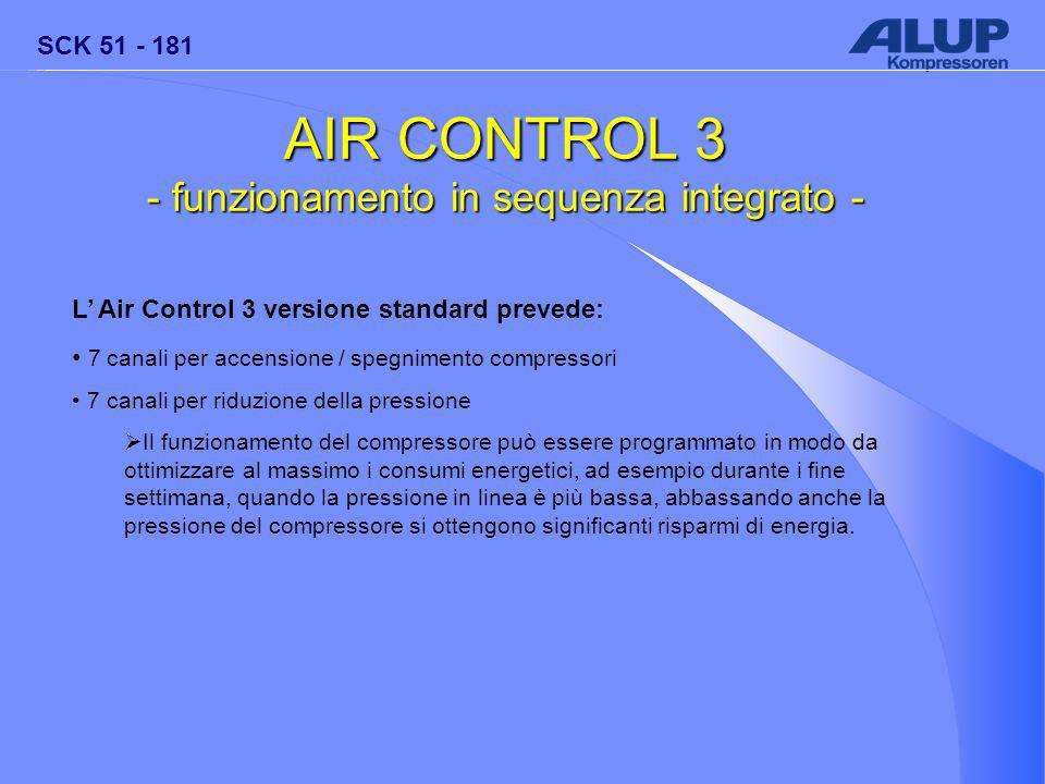 SCK 51 - 181 AIR CONTROL 3 - funzionamento in sequenza integrato - L' Air Control 3 versione standard prevede: 7 canali per accensione / spegnimento compressori 7 canali per riduzione della pressione  Il funzionamento del compressore può essere programmato in modo da ottimizzare al massimo i consumi energetici, ad esempio durante i fine settimana, quando la pressione in linea è più bassa, abbassando anche la pressione del compressore si ottengono significanti risparmi di energia.
