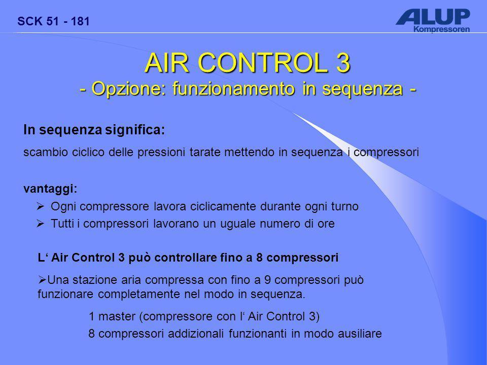 SCK 51 - 181 AIR CONTROL 3 - Opzione: funzionamento in sequenza - In sequenza significa: scambio ciclico delle pressioni tarate mettendo in sequenza i compressori vantaggi:  Ogni compressore lavora ciclicamente durante ogni turno  Tutti i compressori lavorano un uguale numero di ore L' Air Control 3 può controllare fino a 8 compressori  Una stazione aria compressa con fino a 9 compressori può funzionare completamente nel modo in sequenza.