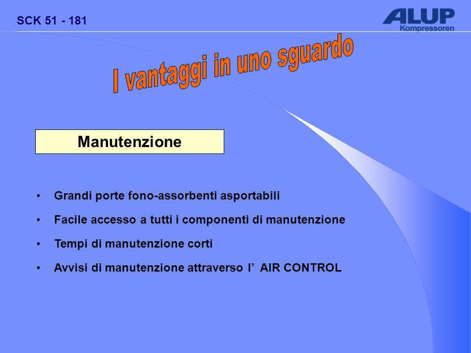 SCK 51 - 181 Manutenzione Grandi porte fono-assorbenti asportabili Facile accesso a tutti i componenti di manutenzione Tempi di manutenzione corti Avvisi di manutenzione attraverso l' AIR CONTROL