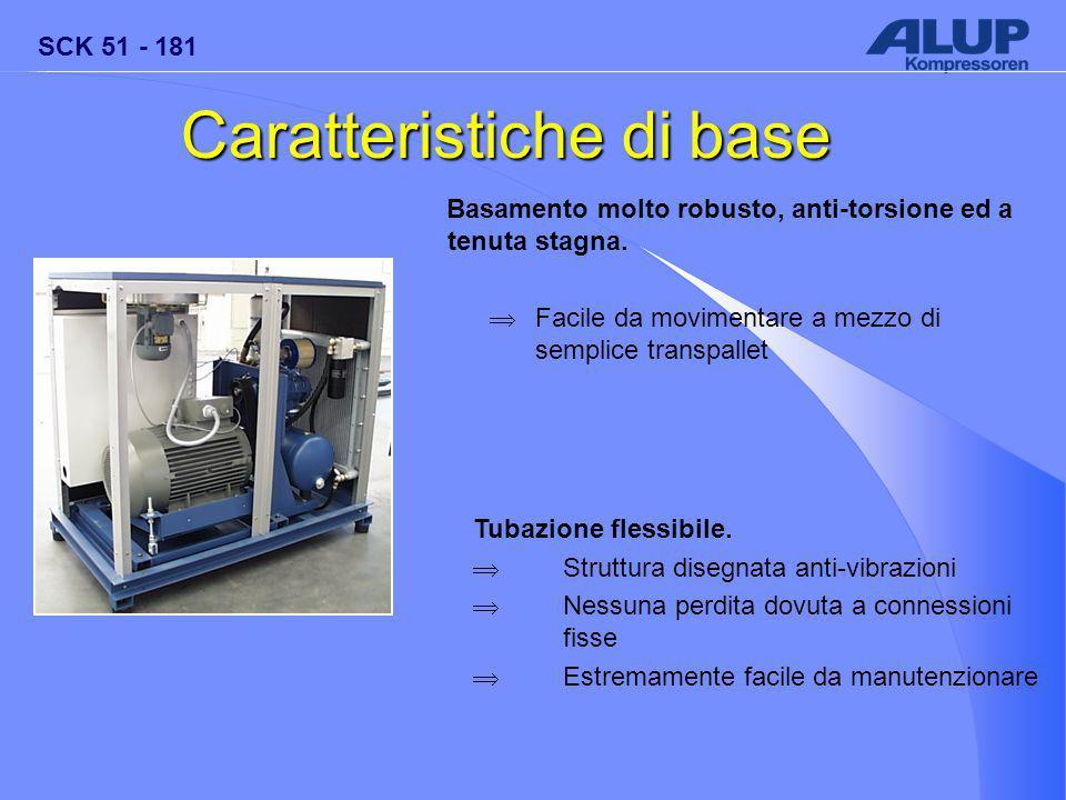 SCK 51 - 181 Caratteristiche di base Basamento molto robusto, anti-torsione ed a tenuta stagna.