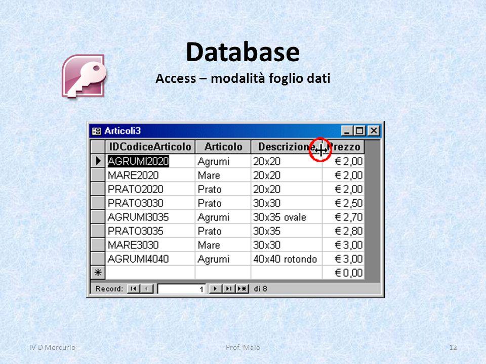 Database Access – modalità foglio dati IV D Mercurio12Prof. Maio