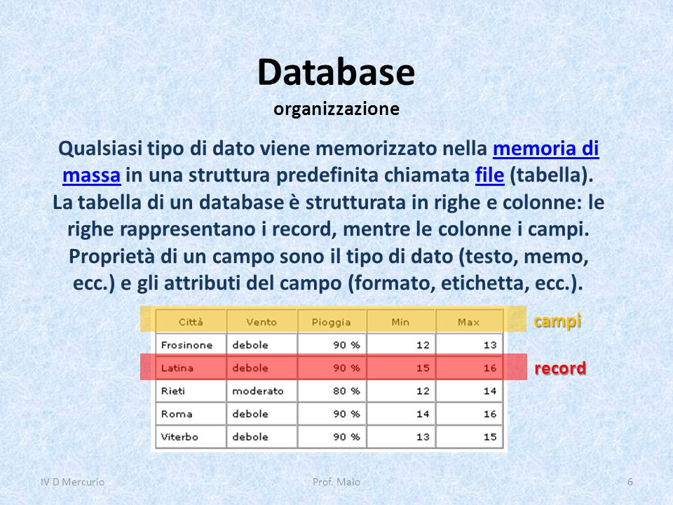 Database organizzazione Qualsiasi tipo di dato viene memorizzato nella memoria di massa in una struttura predefinita chiamata file (tabella).memoria d