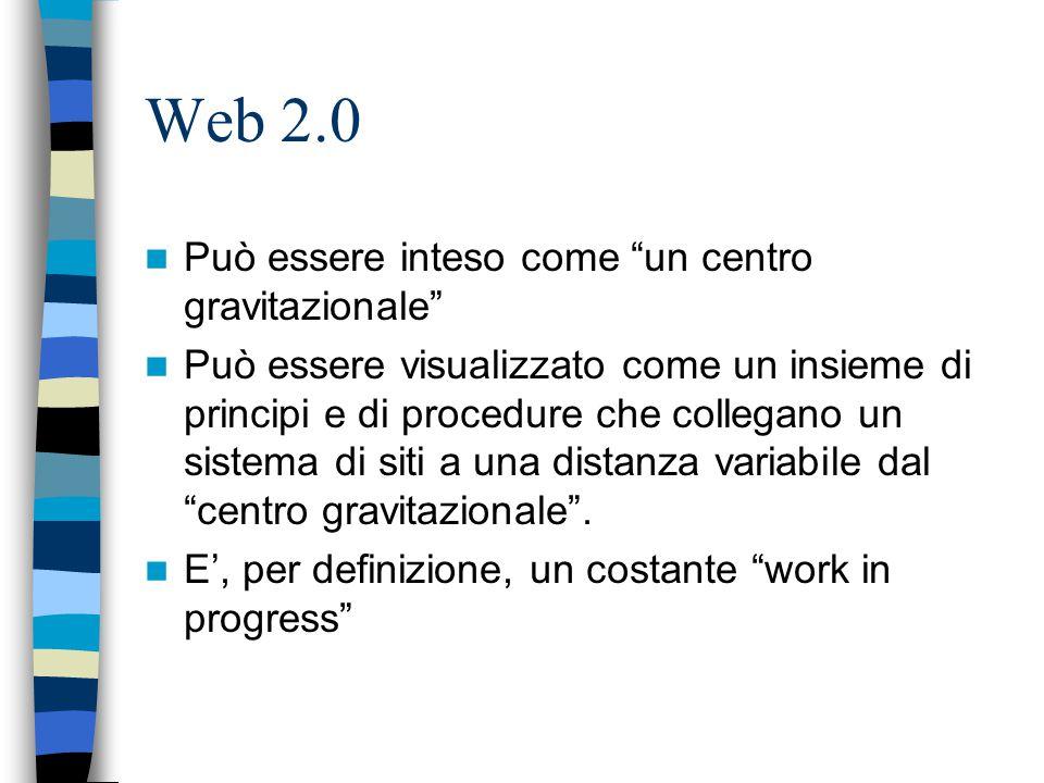 Web 2.0 Può essere inteso come un centro gravitazionale Può essere visualizzato come un insieme di principi e di procedure che collegano un sistema di siti a una distanza variabile dal centro gravitazionale .