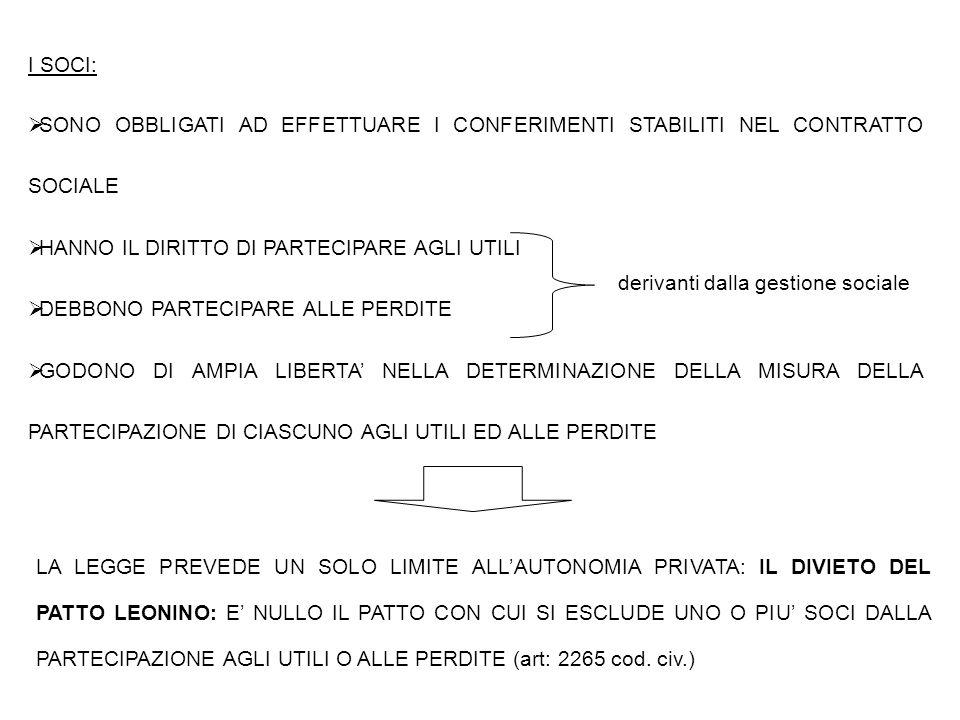 LA LEGGE PREVEDE UN SOLO LIMITE ALL'AUTONOMIA PRIVATA: IL DIVIETO DEL PATTO LEONINO: E' NULLO IL PATTO CON CUI SI ESCLUDE UNO O PIU' SOCI DALLA PARTECIPAZIONE AGLI UTILI O ALLE PERDITE (art: 2265 cod.