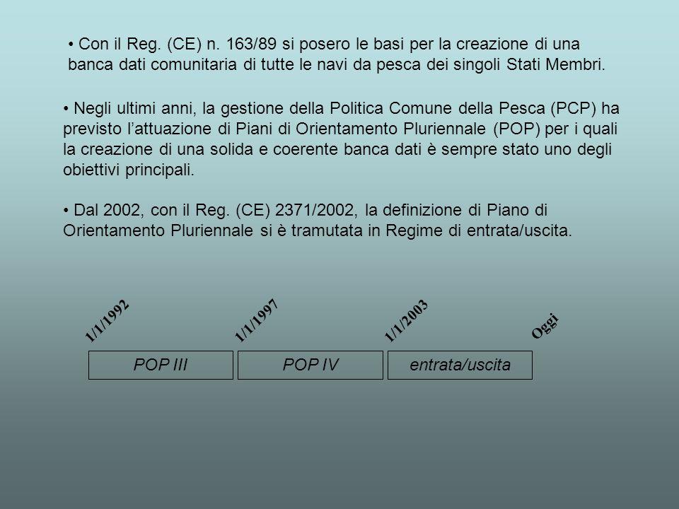 1/1/19921/1/1997 Oggi POP IIIPOP IVentrata/uscita 1/1/2003 Con il Reg.
