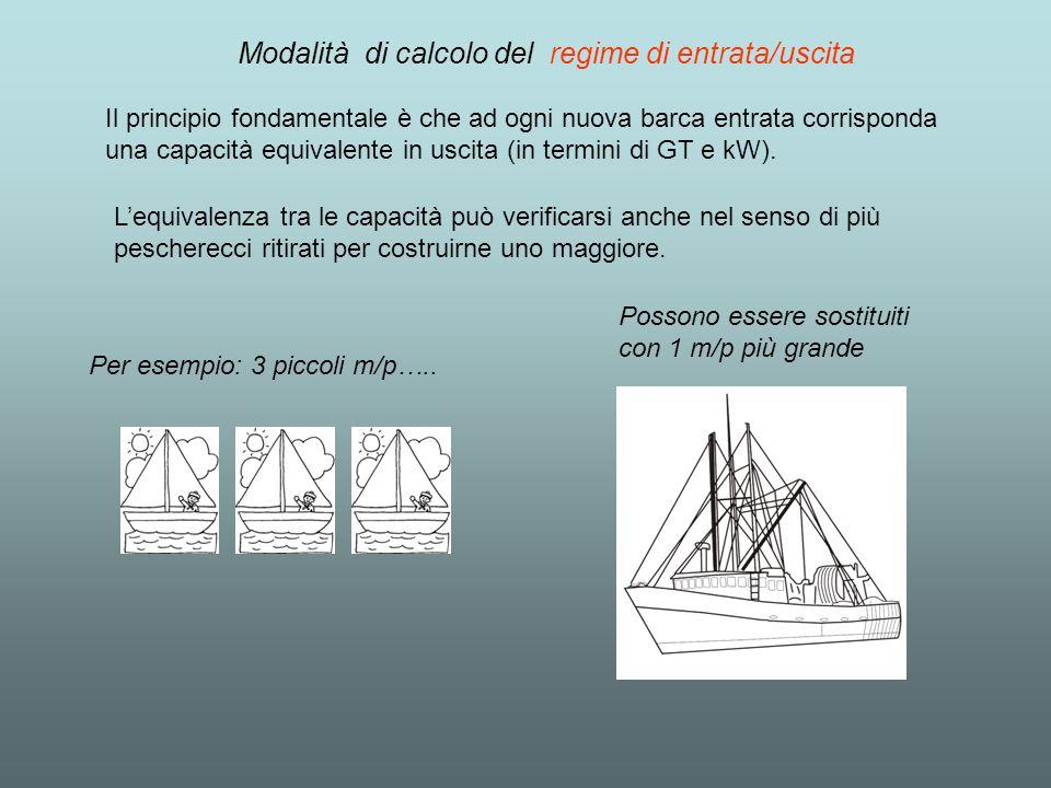 Modalità di calcolo del regime di entrata/uscita Il principio fondamentale è che ad ogni nuova barca entrata corrisponda una capacità equivalente in uscita (in termini di GT e kW).