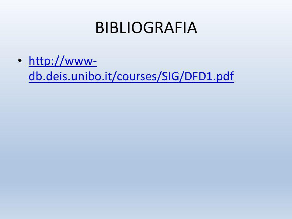 BIBLIOGRAFIA http://www- db.deis.unibo.it/courses/SIG/DFD1.pdf http://www- db.deis.unibo.it/courses/SIG/DFD1.pdf