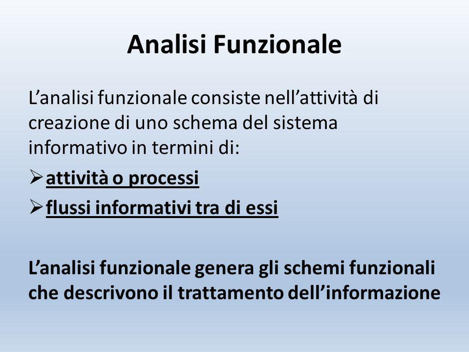 Analisi Funzionale L'analisi funzionale consiste nell'attività di creazione di uno schema del sistema informativo in termini di:  attività o processi