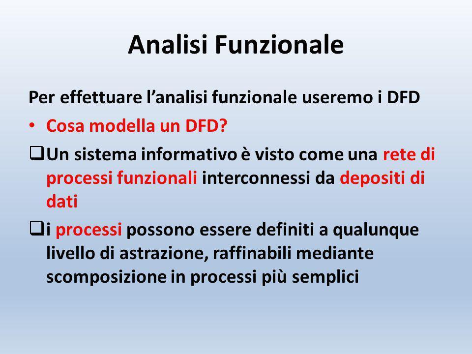 Analisi Funzionale Per effettuare l'analisi funzionale useremo i DFD Cosa modella un DFD?  Un sistema informativo è visto come una rete di processi f