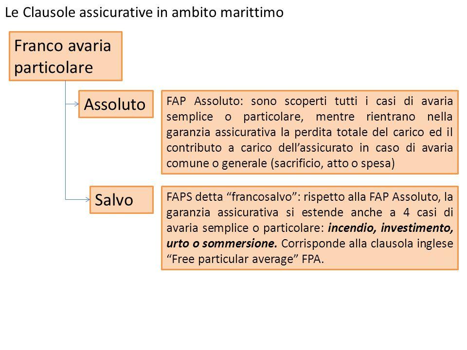 Le Clausole assicurative in ambito marittimo Franco avaria particolare Assoluto FAP Assoluto: sono scoperti tutti i casi di avaria semplice o particol
