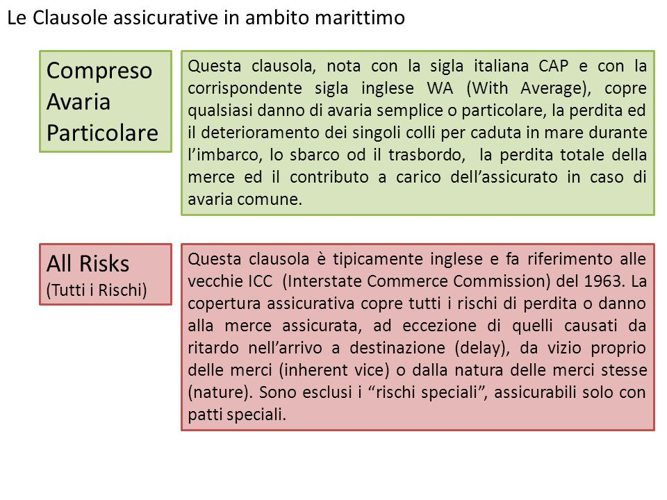 Le Clausole assicurative in ambito marittimo Compreso Avaria Particolare Questa clausola, nota con la sigla italiana CAP e con la corrispondente sigla