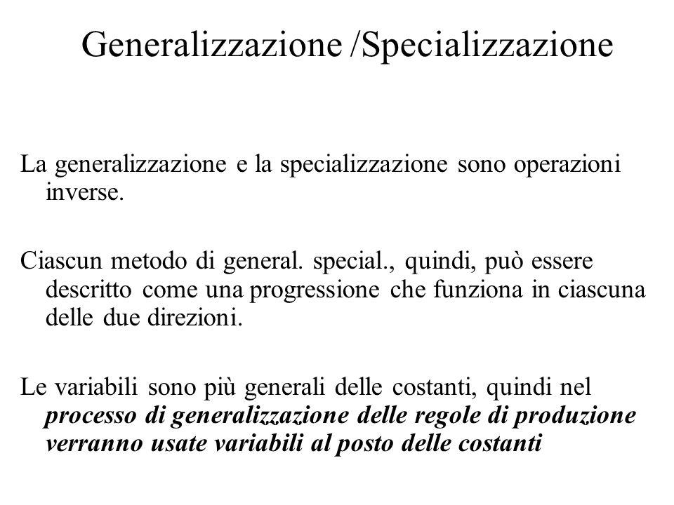 Generalizzazione /Specializzazione La generalizzazione e la specializzazione sono operazioni inverse. Ciascun metodo di general. special., quindi, può