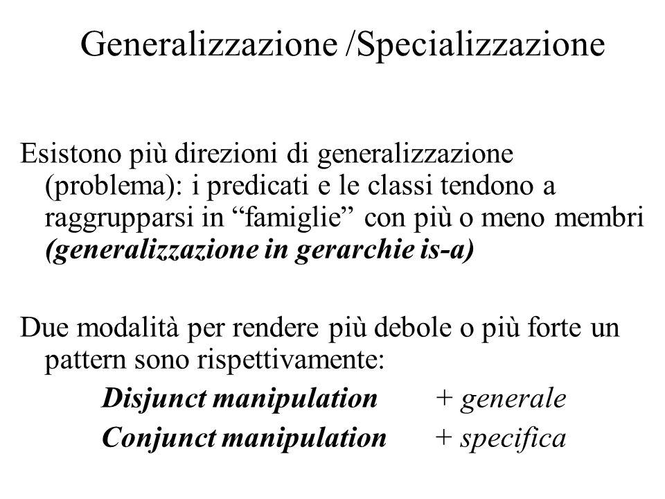 """Generalizzazione /Specializzazione Esistono più direzioni di generalizzazione (problema): i predicati e le classi tendono a raggrupparsi in """"famiglie"""""""