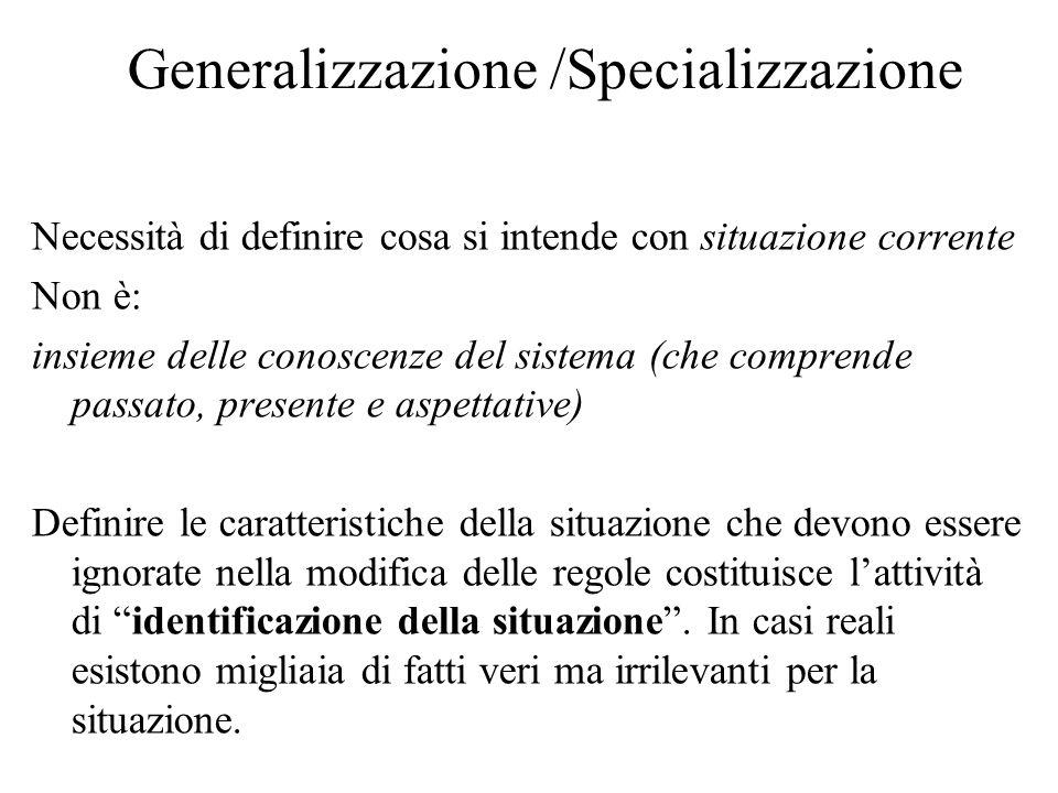 Generalizzazione /Specializzazione Necessità di definire cosa si intende con situazione corrente Non è: insieme delle conoscenze del sistema (che comp