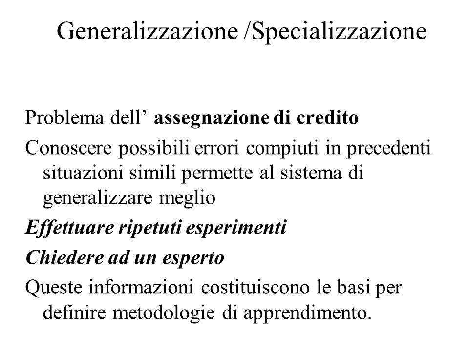 Generalizzazione /Specializzazione Problema dell' assegnazione di credito Conoscere possibili errori compiuti in precedenti situazioni simili permette