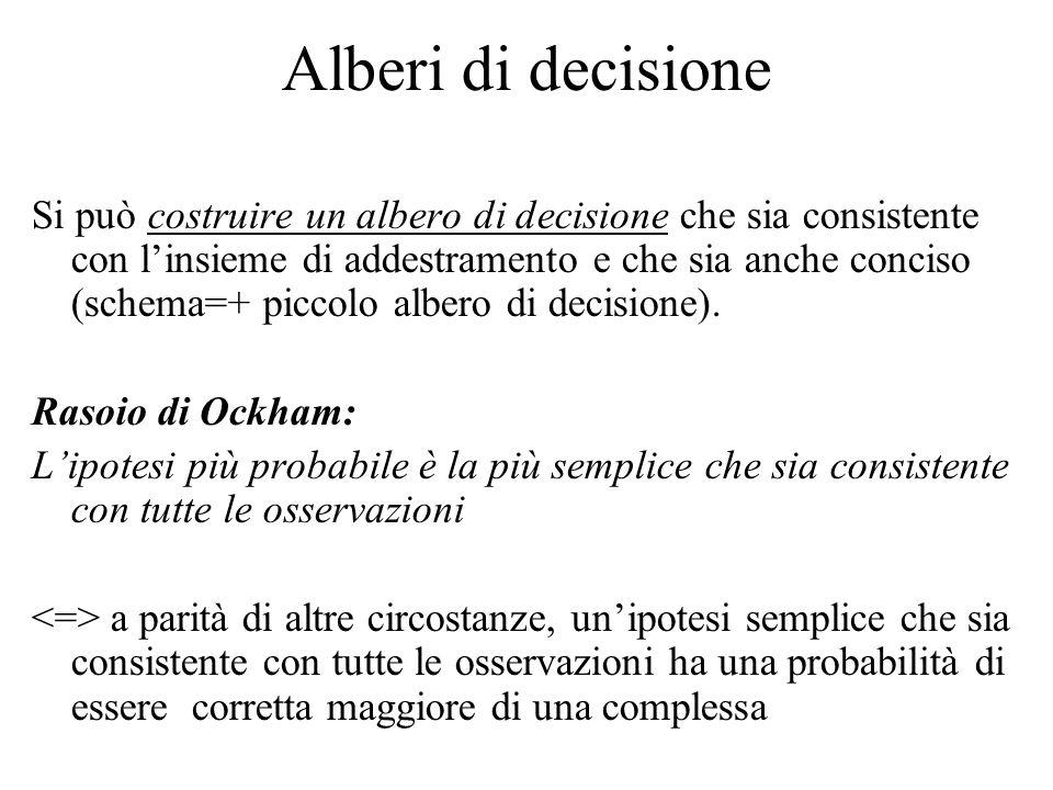 Alberi di decisione Si può costruire un albero di decisione che sia consistente con l'insieme di addestramento e che sia anche conciso (schema=+ picco