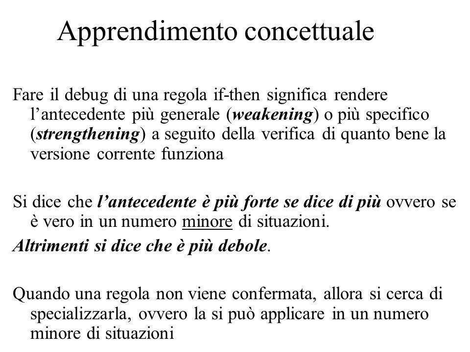 Apprendimento concettuale Fare il debug di una regola if-then significa rendere l'antecedente più generale (weakening) o più specifico (strengthening)